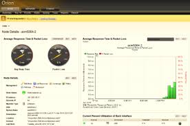 Solarwinds Web Help Desk Reports by Integration With Solarwinds Orion Npm U2013 Opengear Help Desk