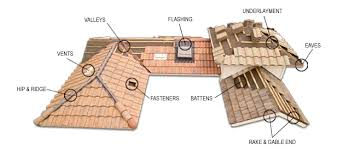 Boral Roof Tiles Suppliers by Concrete Tile By Boral Roofing Systems U0026 Cal Vintage Roofing A