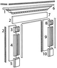 dear internet here u0027s how to build a fireplace mantel mantle