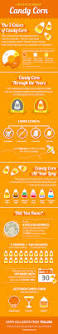Top Halloween Candy In Each State by Sweet Facts About Candy Corn Mental Floss