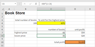 Excel Ceiling Function In Java by What If Analysis In Excel Easy Excel Tutorial