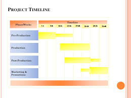 Sample Of Production Schedule