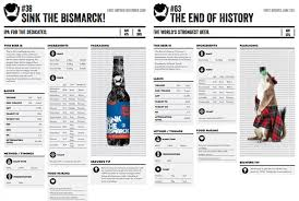 Sink The Bismarck Beer by Brit Brewer Opensources Entire Recipe Archive U2022 The Register
