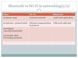 발표자 현근수 bluetooth overview wireless protocol range