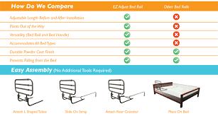 Stander Bed Rail by Stander Bed Rail Ez Adjust Bed Rail W Pouch Stander 8000