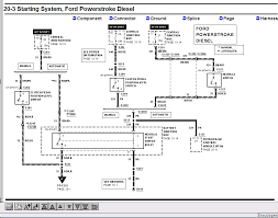 F650 Wiring Schematic,Wiring • Wiring Diagrams Used Pickup Trucks Boise Idaho Awesome Hurt My Engine 1964 F250 Ford V10 Vacuum Diagram Beautiful Pics Of Iwe Solenoid Ford Truck Enthusiast 1920 New Car Reviews World Fdtruckworldcom An Awesome Website For Forum Best Image Kusaboshicom Enthusiasts Specs Tire Size With No Lift Forums Austin Competitors Revenue And Employees Owler Forscan F150 Spreadsheet Forscan Page 86 Wiring Wire Center