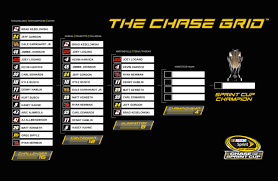 Chase Format For You XFinity And Truck Series | The Final Lap Timothy Peters Wikipedia How To Uerstand The Daytona 500 And Nascar In 2018 Truck Series Results At Eldora Kyle Larson Overcomes Tire Windows Presented By Camping World Sim Gragson Takes First Career Victory Busch Ties Ron Hornday Jrs Record For Most Wins Johnny Sauter Trucks Race Bristol Clinches Regular Justin Haley Stlap Lead To Win Playoff Atlanta Results February 24 Announces 2019 Rules Aimed Strgthening Xfinity Matt Crafton Won The Hyundai From Kentucky Speedway Fox