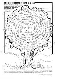 Family Tree Ruth And Boaz BibleBible ResourcesSunday School CraftsChildrens