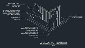 APA Panel Wall Sheathing Diagram For Reference