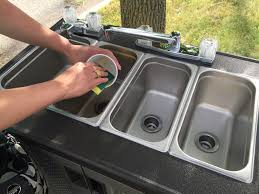 Food Truck Trend Helps Local Business That Provides Portable Sinks Pin By Truckalicious On Mobile Business Pinterest Casper Leaders Change Proposed Food Truck Permit Quirements Amid Template Truckingss Plan Sample For Company Trucking Small Start Your Restaurant Contact Us 043499947 Or Food Truck Regulations How Overregulation Stifles Competion Sword Serif Trucks Toronto Revolution In India Ek Plate Top 6 Requirements For Starting Own Writing Iashuborg Washington State Association Whats A Post Plan Headed To City Council Keizertimes