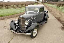 1935 REO Speed Wagon Reo Truck Parts 1922 Speedwagon For Sale Classiccarscom Cc986524 1926 T6 4 Door Sedan Exharrahs Auto Collection 1927 Reo Boyer Fire Truck Hyman Ltd Classic Cars Rat Rod Unstored Diamond T Pickup Truck Youtube 1930 Flying Cloud 4dr Sedan Sale 64722 Mcg Hemmings Find Of The Day 1952 Dump Daily Speed Wagon Sales Brochure Coal Delivery 1935 Wicita Man Tores 1928 The Wichita Eagle