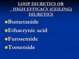 High Ceiling Diuretics Can Cause by Diuretic Drugs Dr Farooq Alam Diuretic Drugs Dr Farooq Alam