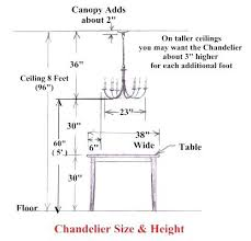 Dining Table Size In India The Correct Height To Hang Your Room Chandelier Is Found Here Nz Inspiring Standard