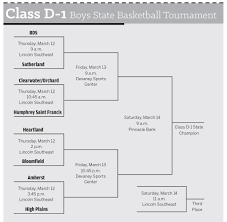 D-1 Boys State Tournament Brackets | Sports | Yorknewstimes.com Amazoncom Klute Jane Fonda Donald Sutherland Charles Cioffi Ynts Topthree Returning Rbs Sports Yorknewstimescom York Truck Equipment New 2018 Chevrolet Silverado 1500 2lt 4x4 Z71 Camera Navigation Crew Strictly Business Lincoln September 2017 By Scott Bodies And Hoists Mfg Tafco Home Facebook Gateway Farm Expo 2016 To Honorable Mayor Price And Members Of The City Council Cc Denis Clewaterlargo Road Community Redevelopment District Plan Paper Omaha Center