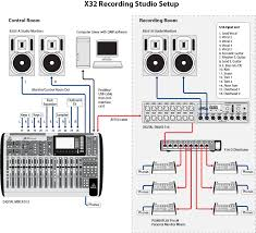 Images Of A Home Recording Studio For Sound Wiring Diagrams Rh Getcircuitdiagram Today Basic Setup
