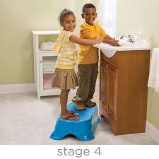 4moms Bathtub Babies R Us by Summer Infant Right Height Bath Center Tub