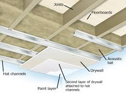 Hanging Drywall On Ceiling Or Walls First by Soundproofing A Ceiling How Tos Diy