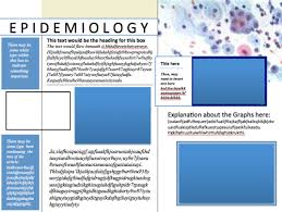 Informational Poster Template Samples