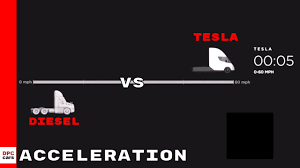 Drag Race - Tesla Semi Truck Vs Diesel Semi Truck Acceleration - YouTube 2018 Ram 3500 Heavy Duty Top Speed Is The 2016 Nissan Titan Xd Capable Enough To Seriously Compete With Ford F150 Finally Goes Diesel This Spring With 30 Mpg And 11400 And 1500 Diesel Fullsize Pickup Trucks King Of The Hill Silverado Vs Super Power Magazine 34 Economic Evaluation Of Operation Vehicles On Wood Gas Revealed Packing 11400lb Towing 2014 2500 Hd Crew Cab 4x4 Test Review Car Driver 2012 F250 Ranch Still Gas Fords New Worth Price Admission Roadshow 2017 Chevy Colorado V6 8speed Gmc Canyon Ike Gauntlet