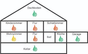rauchmelder montage qualmi rauchmelder berlin