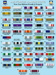 Army jrotc ribbon rack builder