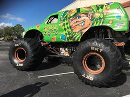 Monster Jam | SeaWorld Mommy You Think Know Your Monster Truck Facts New Orleans La Usa 20th Feb 2016 Wrecking Crew Monster Truck After Shock Aka Aftershock Awesome Links Information El Toro Loco Jam Seaworld Mommy Mad Scientist Gunslinger Sunday Freestyle At Thunder On The Beach 2011 Youtube Images Vintage Farmhouse Pictures Lg G Gunslinger Home Facebook Ridin Shotgun With Brett Favre Trucks Wiki Fandom Jam