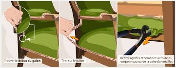 tapisser un canapé recouvrir un fauteuil décoration