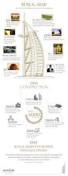 100 Burj Al Arab Plans Interior Design Decorating Ideas