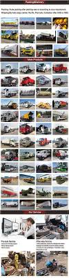 HOWO Dump Trucks 6X4 336ph Heavy Truck Manufacturers China - For ... 2007 Freightliner Business Class M2 106 Pratt Ks 5001217961 Truck Market News A Dealer Marketplace 72009 Bmw E70 X5 Sav Factory Ccc Cd Radio Headunit Navigation Pinnacle Yard Management Solution Photo Cccwithezpackerbody 001 Crane Carrier Centurion With Ez Door Assembly Front Trucks Parts For Sale 954 2008cccgarbage Trucksforsalerear Loadertw1150365rl Wing Body Suppliers And Glass Buy Partstruck 1999 Let Dempster 40 Loader For Sale By Site Cheap Ccc Garbage Find Deals On Line At Esd Pakmor Rear 4k Youtube