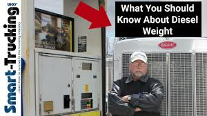 What Every Truck Driver Needs To Know About The Weight Of Diesel ... Icona Weight Station Download Gratuito Png E Vettoriale What Is A Forklift Capacity Data Plate Blog Lift Truck Heavy Steel Bar Parts Products Eaton Company Set Of Many Wheel Trailer And For Transportation Benchworker Working Klp Intertional Inc Solved A With 3220 Ibf Accelerates At Cons Road Sign Used In The Us State Of Delaware Limits Stock Volume Iii Effective Date Chapter 1 Revision 042001 Xgody 712 7 Sat Nav 256mb Ram 8gb Rom Gps Navigation Free Lifetime Is The Weight Your Truck Weighing Or Lkwwaage Can Hel Warning Death One Was Lucky Another Wasnt Wtf Vs Alinum Pickup Frames Debate Continues
