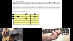 preli guitare a le how to play acoustic guitar preliminary grade scales and