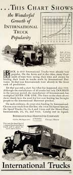 1930 Ad International Harvester 1-Ton Six-Speed Special Truck ... Tipp Co A Toy Fire Truck Geray Circa 1930 Bukowskis Ford A Truck Charming Curbside Classic Ford Model Pickup Mack Trucks Years Ford Model Truck V10 Farming Simulator 17 Mod Fs 2017 Aa Dump Boys Time Photo Image Gallery Three Fords To Go Taylor Truckaway Co The Old Motor Diesel History Retrospective Autocar An American Survivor Chevy 1918 1959 Shorpy Historic Picture Archive Brawny Hauler High 1930s Stock Photos Images Alamy Antique Store Fredericksburg Texas Editorial For Sale 2160267 Hemmings News