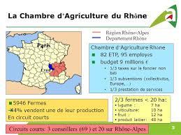 chambre agriculture rhone alpes panorama des circuits courts dans le département du rhone ppt