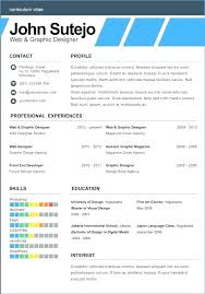 Free Online Resume Template Best Templates Trendy One Page Engineering Resumes Professional Sin