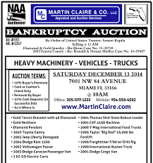 VEHICLE SALE 12/9 FLYER | Martin Claire & CO. Used Taylor Tx160 Forklift Trucks Others Year 2012 For Sale Charleston Auctions Past Projects Case Studies 32 Best Klos Custom Trucks Images On Pinterest Big New And Used Trucks For Sale Ucktrailerhouston Texastruckman Twitter Find Used Cars New Auction Vehicles 1965 Aston Martin Db5 Convertible Sets Record At I Inc Six Powells Among Host Of Ipdents Bnyard