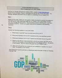 Bea National Economic Accounts Bureau Of Solved Econ 2200 Macroeconomics Quiz 4 Assignment U S Gd