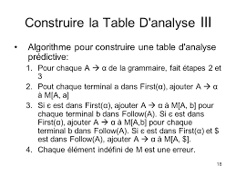 si e de table pour b analyse syntactique compilers principles techniques and tools