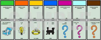 Monopoly Card Template New Modern Property Mold Resume Ideas