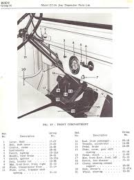 DJ3A Pictures From 1956, 62-71 Parts Lists – Jeep Surrey
