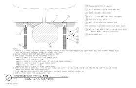 Rain Bird: CAD Detail Drawings - Accessories Garden Irrigation System Design The Best Designing A Basic Pvc Home On 1477x1109 Systems Diagrams Sprinkler Stunning Decor How To An Fire Ideas Inspiring Orbit Timer Manuals Videos At Smart Farms Oregon Miccontroller Based Adaptive Irrigation System Using Wsn For Variet To Install Valves Part 1 Of The Lawn Services Near Me Angies List