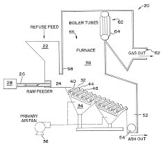 Patent US20100122643 - Modular Grate Block For A Refuse ... Mobile Incinerator Diagram Illinois On The Map Of Usa Pro Seball Patent Us6945180 Miniature Garbage Cinerator And Method For Cadian Environmental Aessment Registry Home Design House Style Topology In Networking Commercial Fraconating Column Diagram Incinerators Library Management System Design Office Sequence Diagrams Examples Garbage Rowenta Iron Repair Price Dayton Thermostat Wiring Floor Document Map Of Ice Hockey Goal Dimeions Site Plan A Home Compost Toilets Biogas Systems The Tiny Life