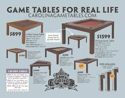 News Archives - Carolina Game Tables Carolina Game Tables Darby Home Co 36 L Ramona Multigame Table Reviews Wayfair The Duchess A Gaming From Boardgametablescom By Chad Deshon Game Of Thrones 4x6 Elite Bundle W Full Decoration And Office For Sale Desk Prices Brands Review In News Archives Carolina Tables Board Designer Sofas Fniture Homeware Madecom Le Trianon Antiques Room Improvements What Makes A Great Tabletop Gently Used Vintage Midcentury Modern Sale At Chairish Desks Depot