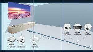 beamer test 2020 projektoren kaufen leicht gemacht