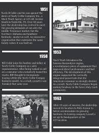 Dealership Information | Neely Coble Company, Inc. | Nashville Tennessee Longhaul Truck Driving Jobs 200 Mile Radius Of Nashville Tn How To Start A Food In Driver Who Smashed Into Overpass Lacked Permit For Nashville Fire Department Station 9 Walk Around Of The Rat Pack Dealership Information Neely Coble Company Inc Tennessee Toyota Lineup Beaman 2007 Utility Van 5002920339 Cmialucktradercom Heavy Towing I24 I40 I65 Peed Family Associates Add 4 New Mack Trucks To Growing Fleet I40i65 Reopens After Semi Hits Bridge In Newschannel East Hot Car Death 1yearold Girl Dies After Parent Says