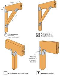 Free Standing Deck Bracing by Amazon Com Simpson Strong Tie Kbs1z Knee Brace Stabilizer Home