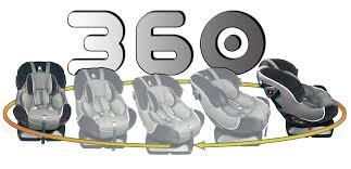 si e auto 360 renolux mobil3 pl renolux renolux 360 fotelik obrotowy 0 18kg kubuś