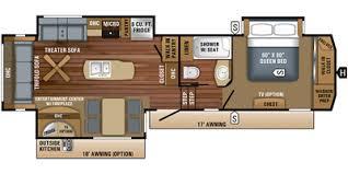 Jayco Fifth Wheel Floor Plans 2018 by 2018 Jayco Eagle Fifth Wheel Series M 317 Rlok Specs And Standard