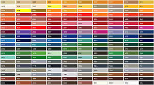 farben bei der raumgestaltung wandfarben richtig nutzen