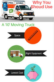 The 25+ Best Rental Trucks Ideas On Pinterest | Budget Rental ... U Haul Truck Review Video Moving Rental How To 14 Box Van Ford A Mattress Infographic Insider Uhaul Lemars Sheldon Sioux City Boxes East Wenatchee Mini Storage Vantruck From Dilly Rentals Dillingham Blvd Self Uhaul Bike Leap Using The Ramp Youtube 165 Best Uhaulfamous Images On Pinterest Day And My Apartment Into Using And Hireahelper The Debtfree Move Simple Dollar Veazanonarrows Bridge Thepearl137
