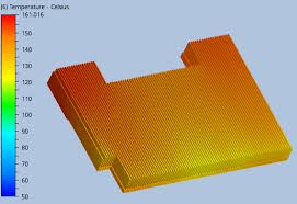 Heat Sink Materials Comparison by Heat Sink Design Archives Advanced Thermal Solutions